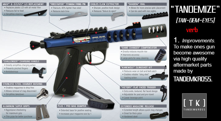 The Anatomy of a #TANDEMIZED Ruger 22/45 Racegun for Rimfire Competitions